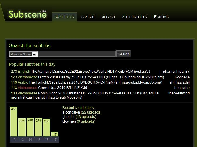 subscene Subscene best place for subtitle downloads